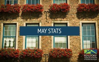 Listings & Sales UP UP UP! Hamilton Real Estate Statistics