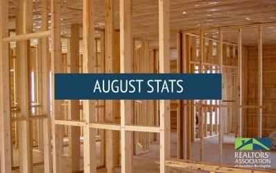 August 2019 Hamilton/Burlington Real Estate Stats