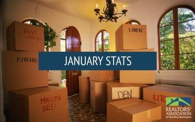 Hamilton / Burlington Real Estate – January Statistics