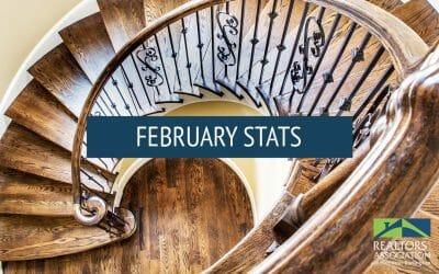 Hamilton & Burlington February Real Estate Stats