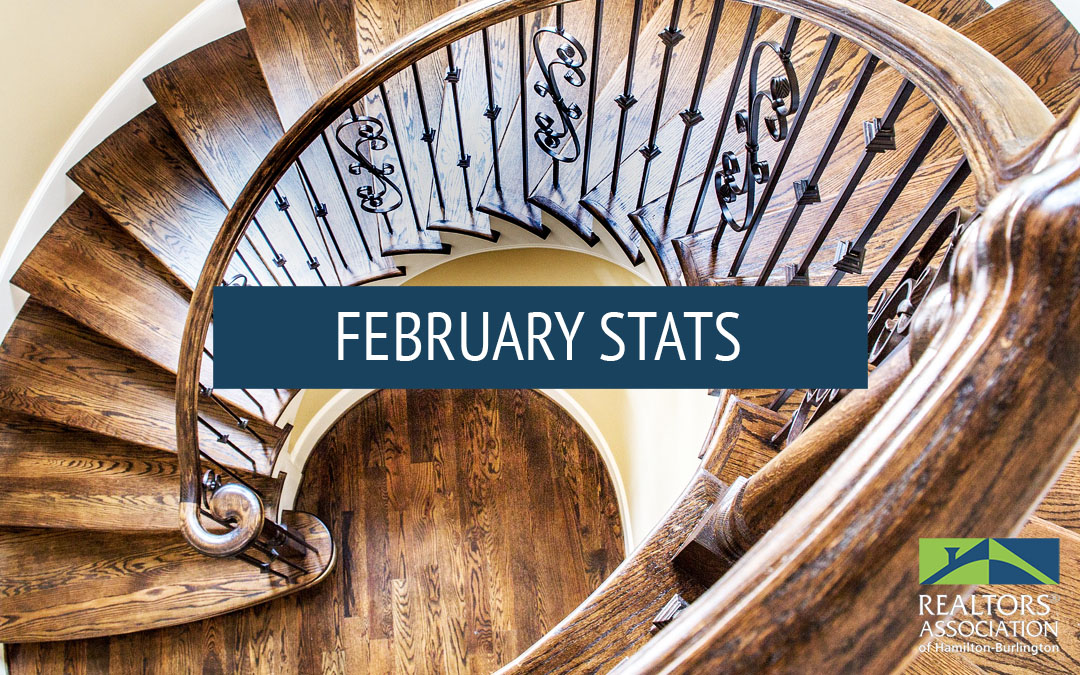 Hamilton & Burlington February Real Estate Stats